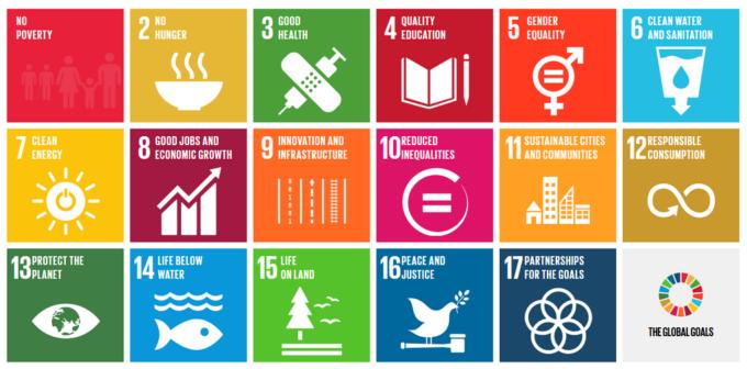 Ziele für nachhaltige Entwicklung - Global Goals